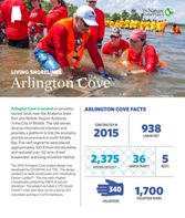 Living Shorelines project in Arlington Cove
