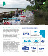 Living Shorelines project at Beckwith Camp