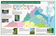 Virginia Aquatic Resources Trust Fund Activities in 2018.