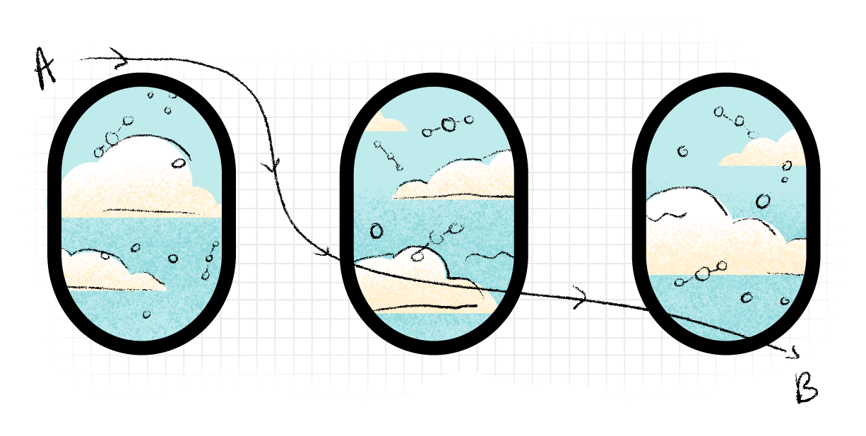 Illustration of three airplane windows looking out onto clouds, with an arrow pointing from 'A' to 'B'