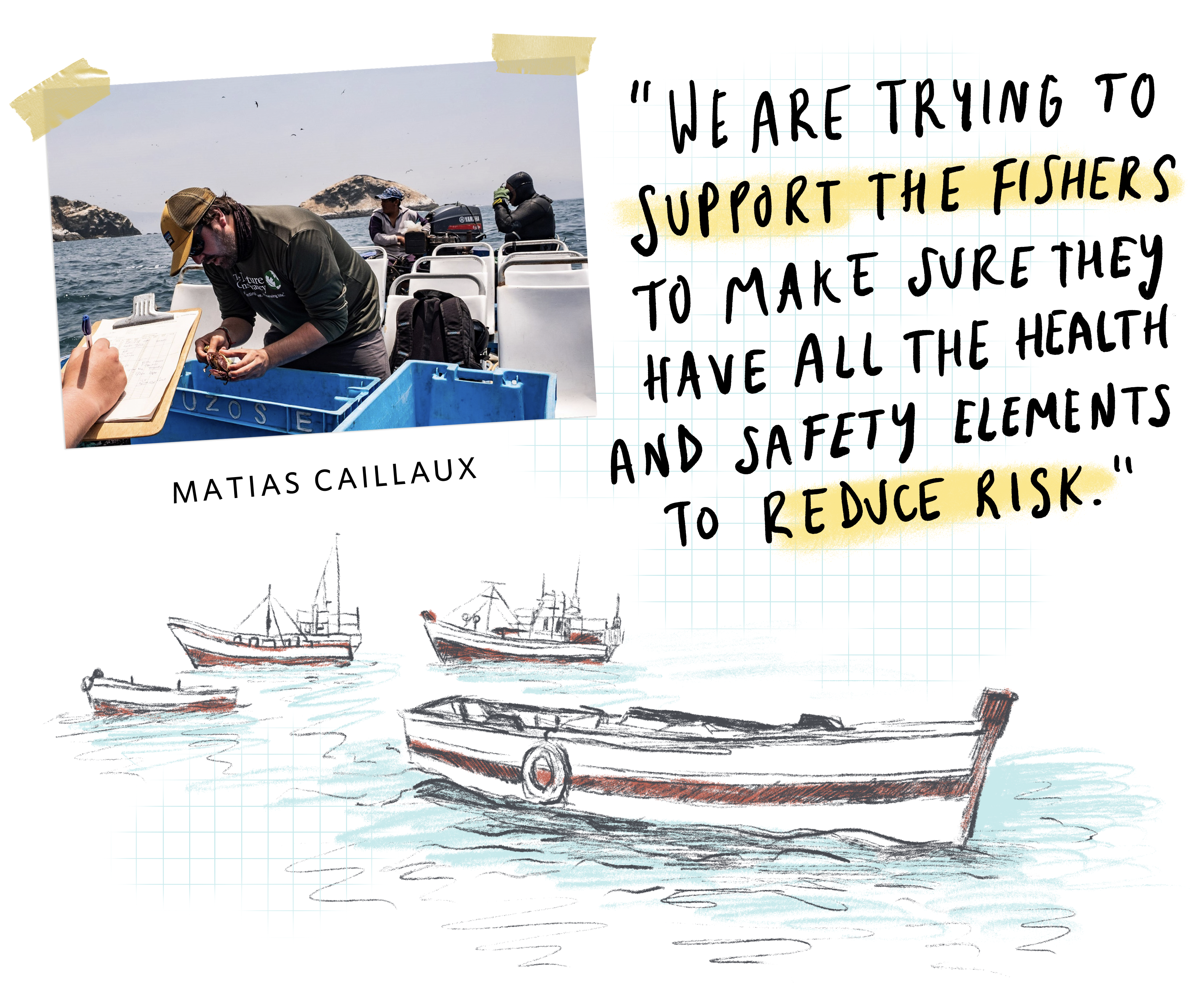 a collage including a photo of a man investigating shellfish on a boat, a handwritten quote that says 'we are trying to support the fishers to make sure they have all the health and safety elements to reduce risk' and below, a sketchy illustration of four fishing boats.